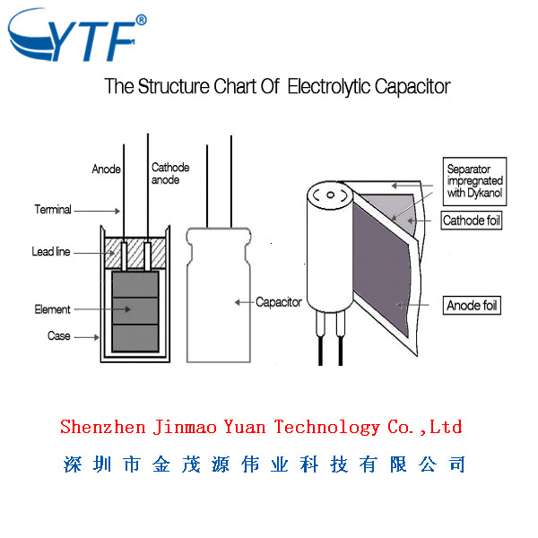Influence Factors On Long Life Of Electrolytic Capacitor