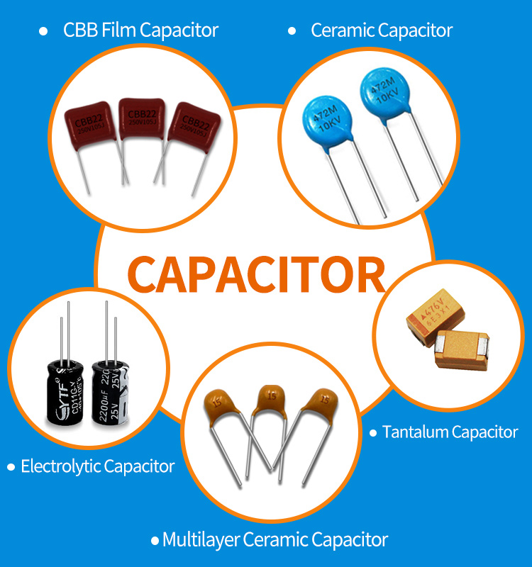 How many types of capacitors are there?