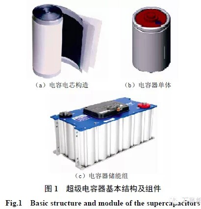 Supercapacitor industry prospects