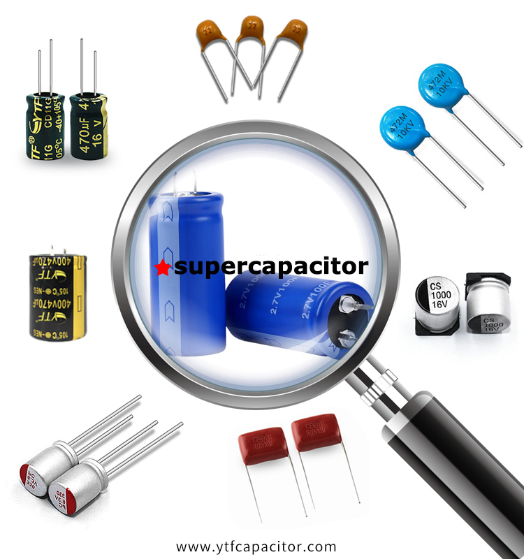 The size of the global supercapacitor market