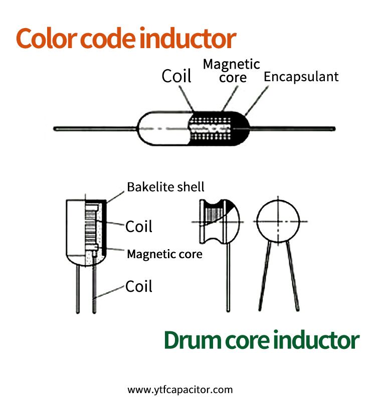 The basic knowledge of inductor