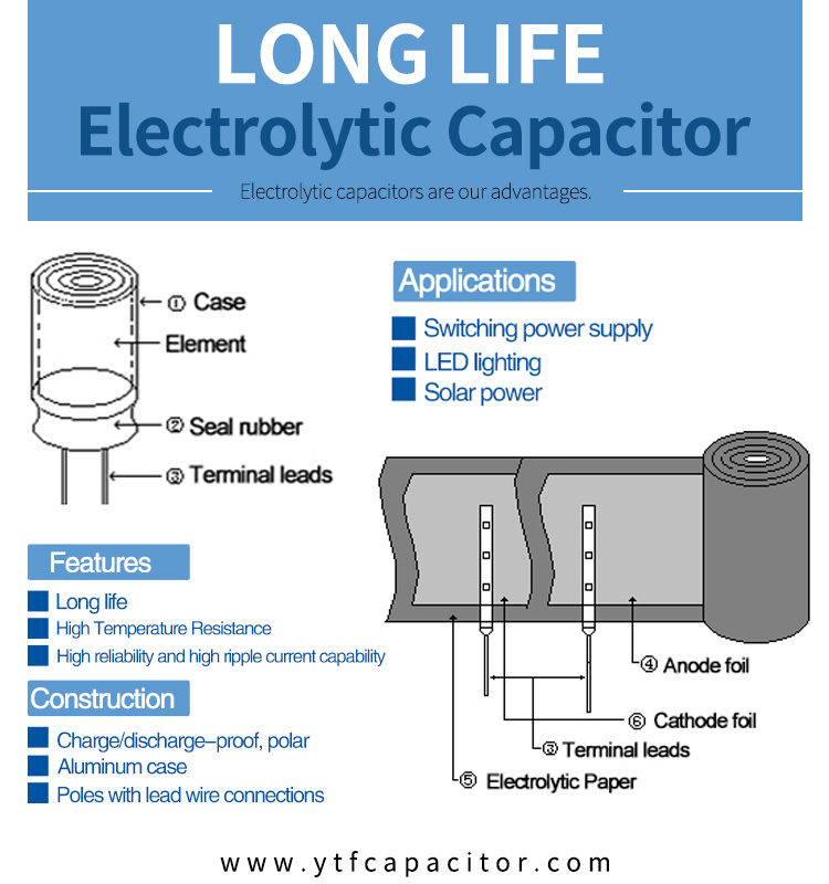 Electrolytic capacitor are our advantages.